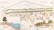 Planification du développement · Mise en valeur de l'ancien canal de Beauharnois