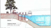 Planification du développement · Mise en valeur de l'ancien canal de Beauharnois, à Salaberry-de-Valleyfield